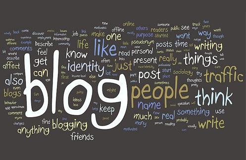 Blogs articles